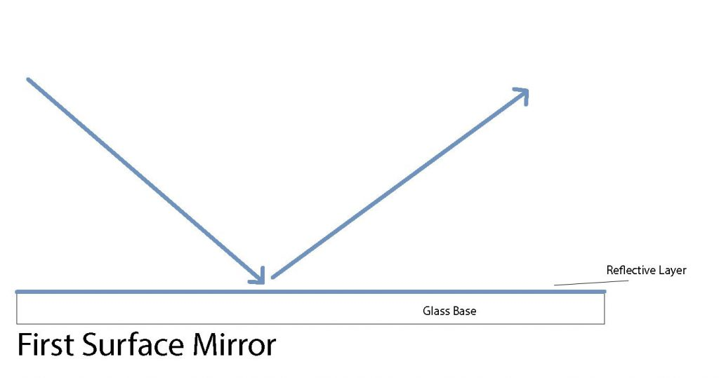 first-surface-mirror-diagram-1024x539